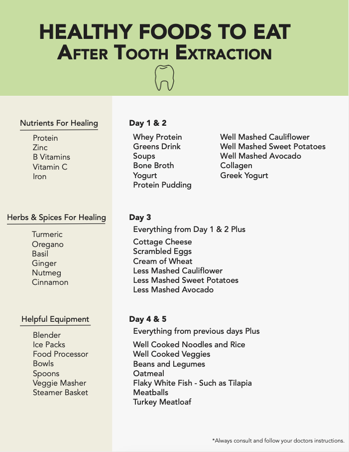 Foods To Eat After Tooth Extraction